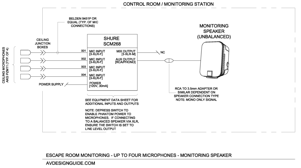Superb What Is The Best Microphone Setup For Monitoring An Escape Room Wiring Digital Resources Lavecompassionincorg